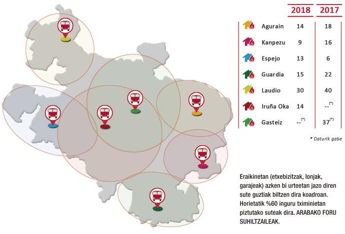 Arabako suteen mapa. ARITZ MTZ. DE LUNA