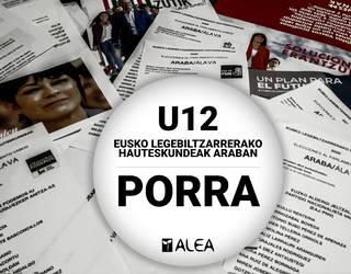 Eusko Legebiltzarrerako hauteskunde porra (Arabako emaitzak)